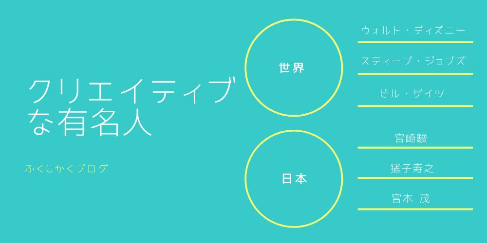 世界と日本のクリエイティブな有名人
