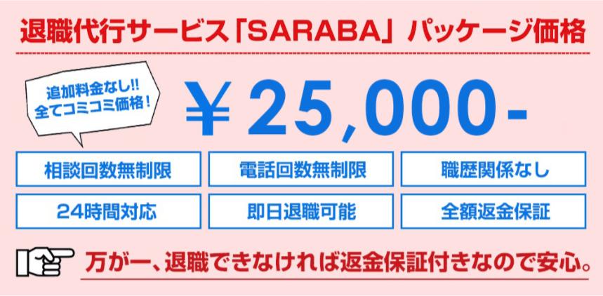 退職代行SARABAの料金